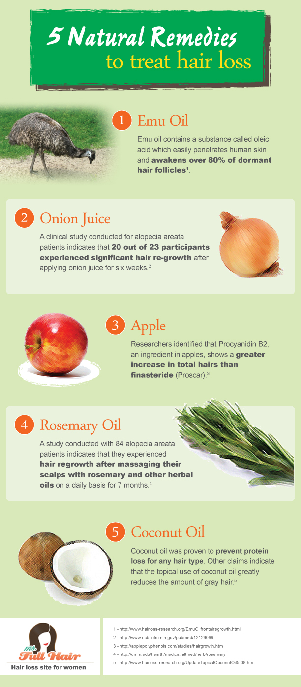 home-remedies-for-hair-loss-infographics