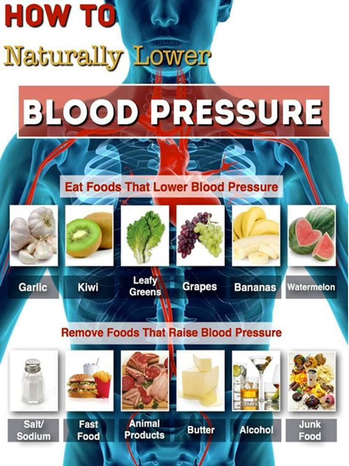 Foods That Naturally Reduce High Blood Pressure