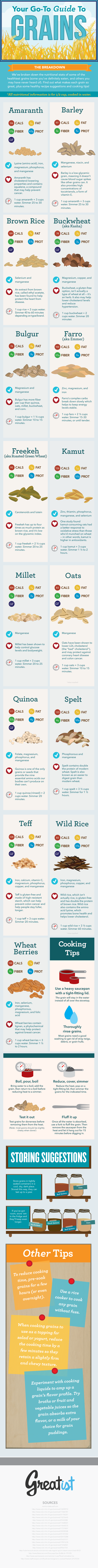 List of 15 Types Whole Grains and Their Benefits [Infographic]
