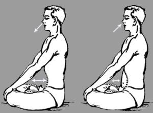 Kapalbhati pranayam