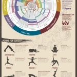 Yoga Styles and Yoga Poses For Starters [Infographic]
