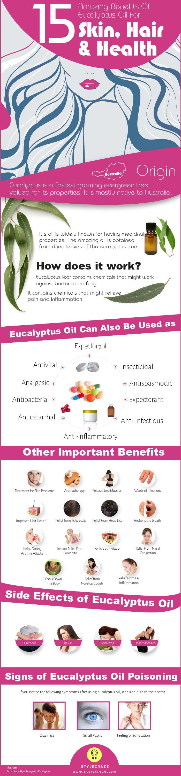 Benefits Of Eucalyptus Oil For Skin, Hair Health