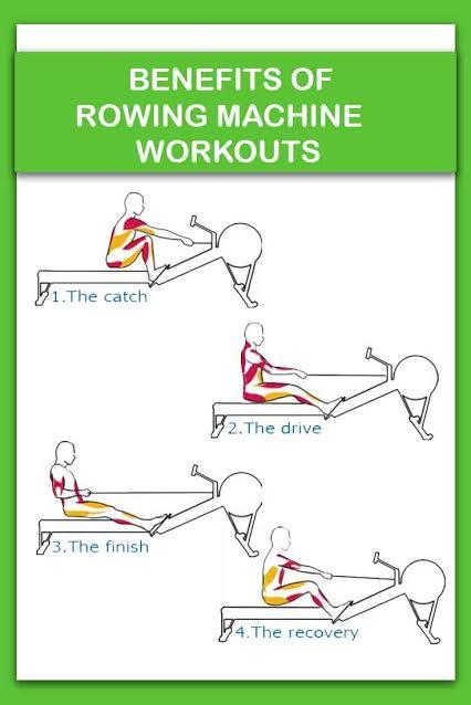 fitness rowing machine benefits