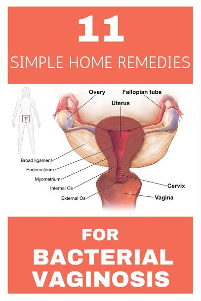 How To Treat Bacterial Vaginosis?