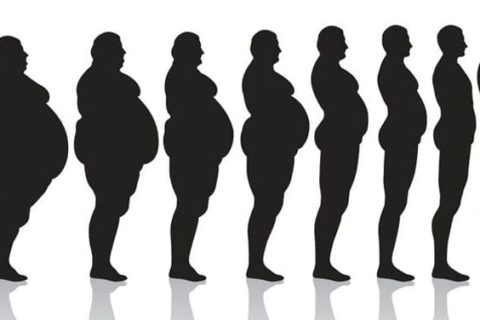 How to lose pounds within a week