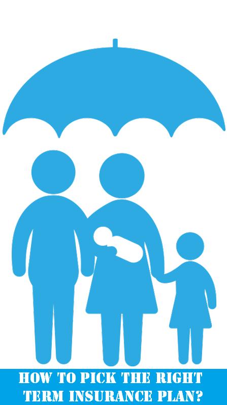 Term insurance plan.